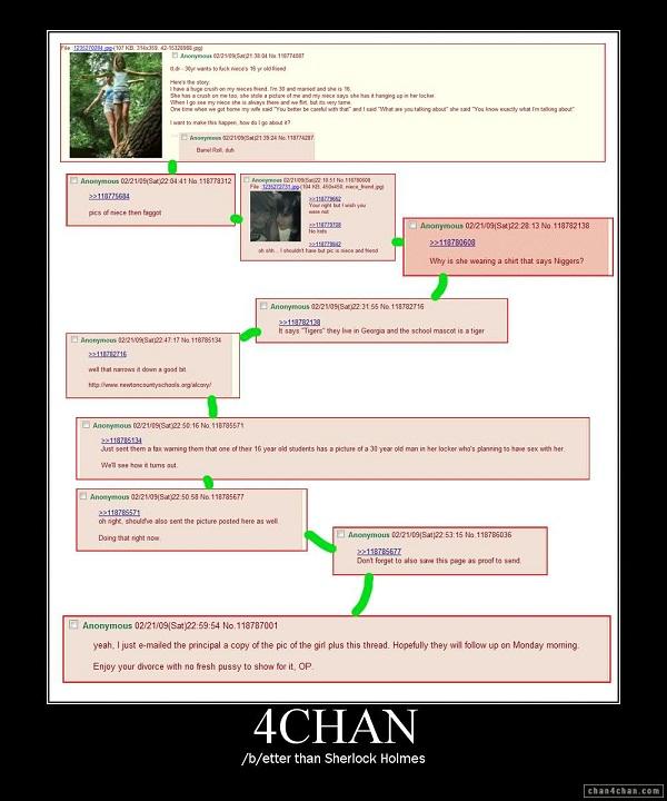 Imágenes graciosas 4chan